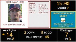 ProPresenter Scoreboard: Player Profile