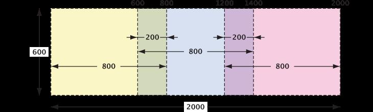 blend-overlap-dimensions