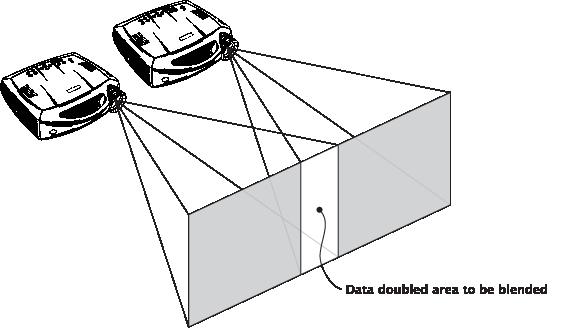 blend-projectors