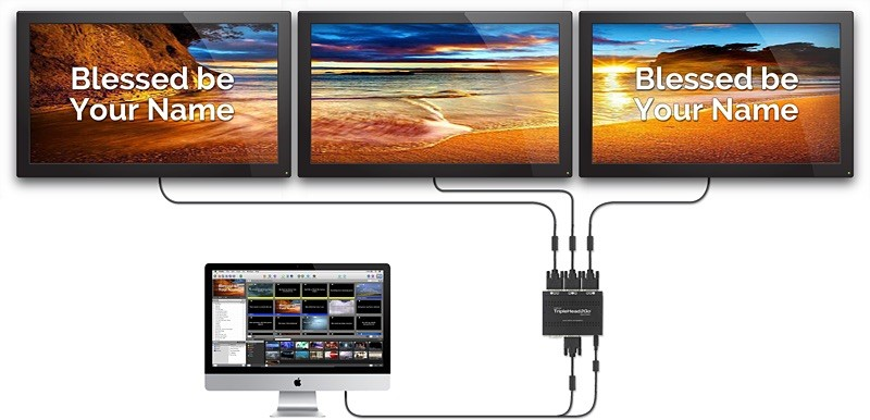 ProPresenter 6 TripleHead2Go Multiscreen